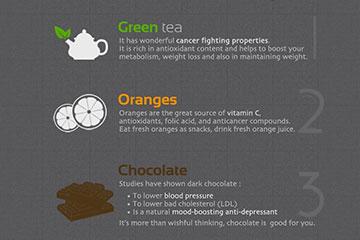 Top 10 Healthy Foods